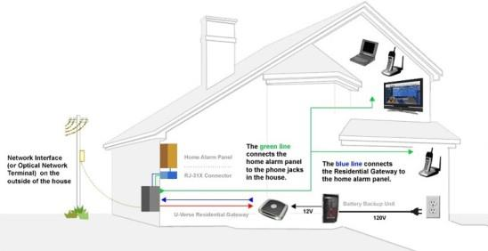 verizon fios residential wiring diagram verizon moca