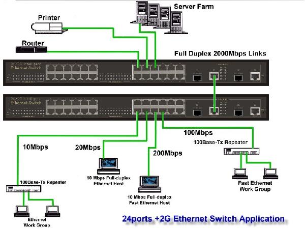 that allows you to get gigabit ethernet speeds using gigabit switches   ethernet crossover cable diagram ethernet crossover cable wiring